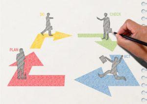 会社の支店を移転する場合の手続き方法とは?